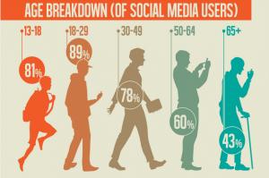 Escolapies Sant Marti Xerrades per a mares i pares Taller Conviure amb les xarxes socials 2